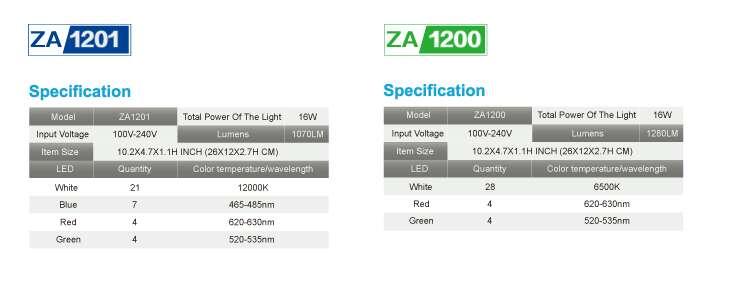 Zetlight ZA1201 (7)